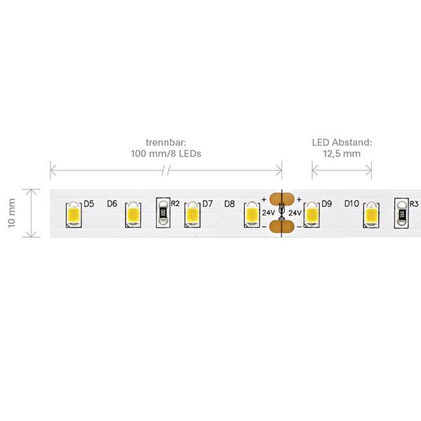 7,2W/m PRO LED-Streifen 3000K 5m 80 LED/m IP20 24V 955lm RA90