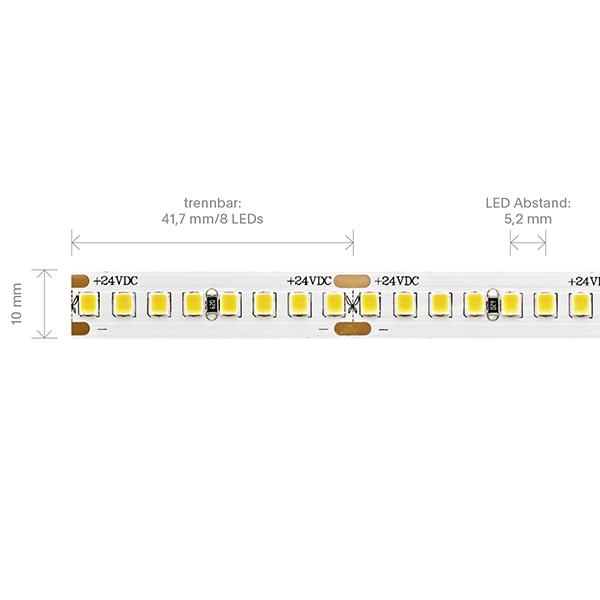 18W/m PRO LED-Streifen 4000K 5m 192 LED/m IP20 24V 2436lm RA90